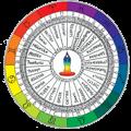 Nakshatra Icon